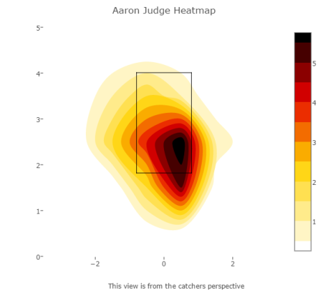 2-Judge[B-99MPH]